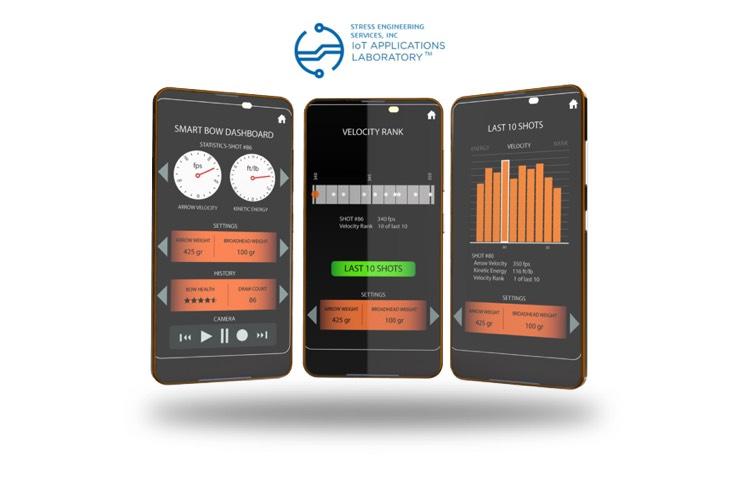 IoT app on smart phone